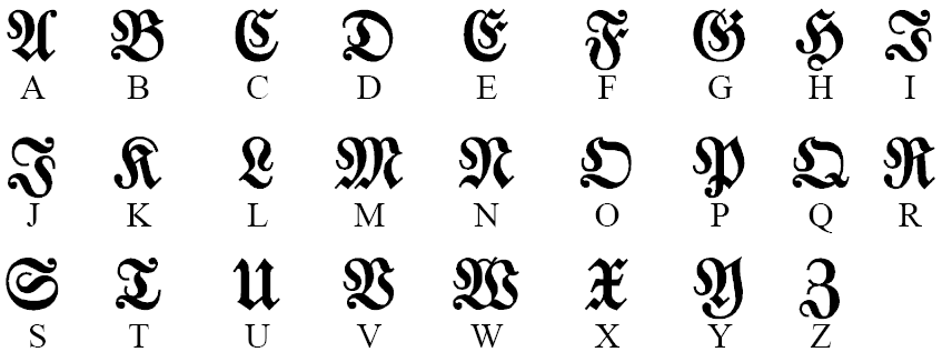 Тату латинским шрифтом